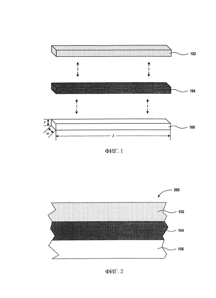 Компрессионное формование квазиизотропных хлопьев композитного материала