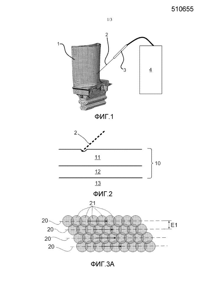 Способ очистки и зачистки лопатки газотурбинного двигателя посредством импульсного лазера