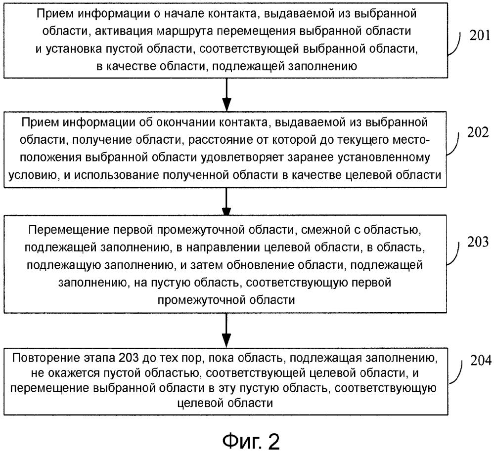 Способ и устройство для выполнения операции перемещения области в таблице