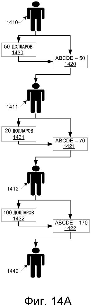 Передаваемые указатели и дисплей с соответствующей системой начисления комиссионных
