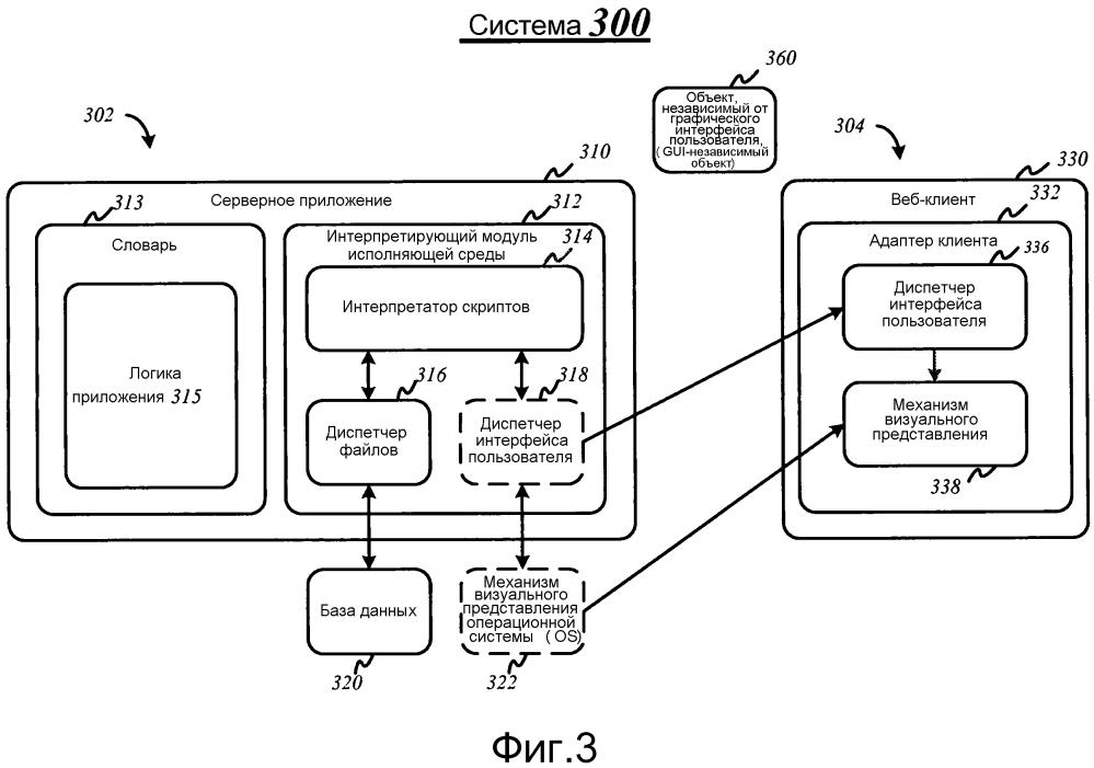 Автоматизированное преобразование объекта интерфейса пользователя и генерация кода