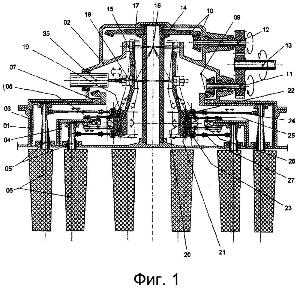 Гидродинамическая машина с двумя или более рабочими колесами с управляемыми лопастями