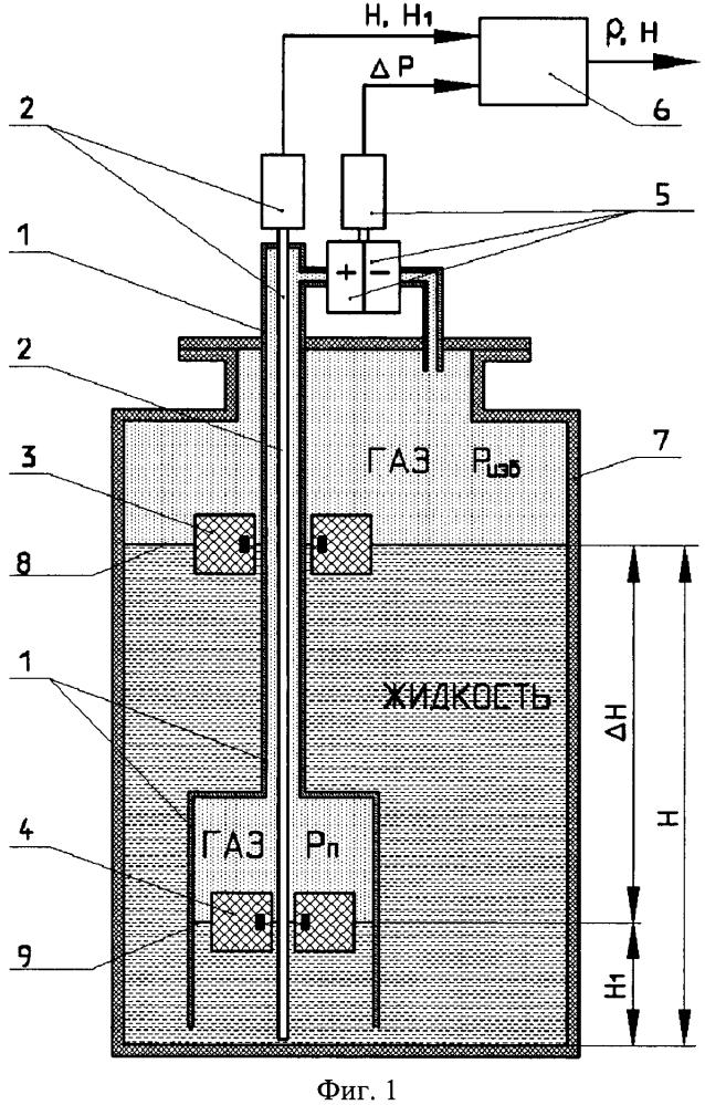Устройство для измерения плотности и уровня жидкости