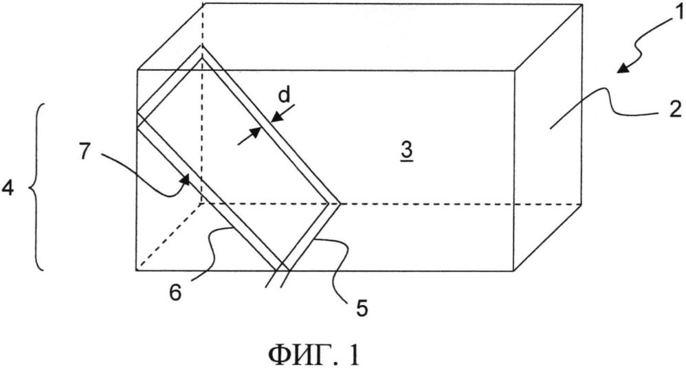Измерение уровня в металлургических резервуарах