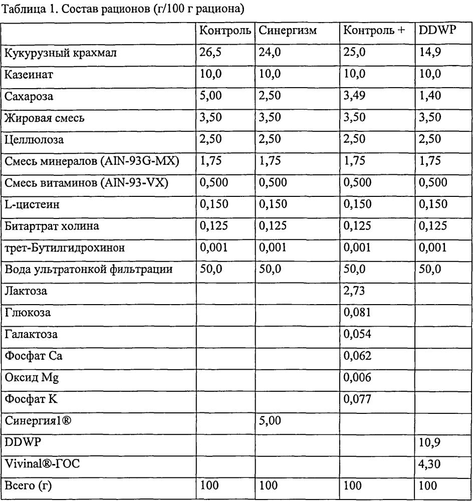Композиция, применяемая для стимулирования абсорбции магния и/или удерживания магния