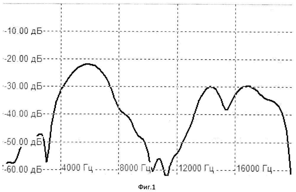 Изолятор прибора акустического каротажа в процессе бурения