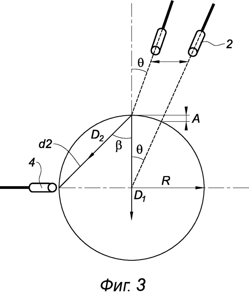 Способ ультразвукового измерения упругих свойств