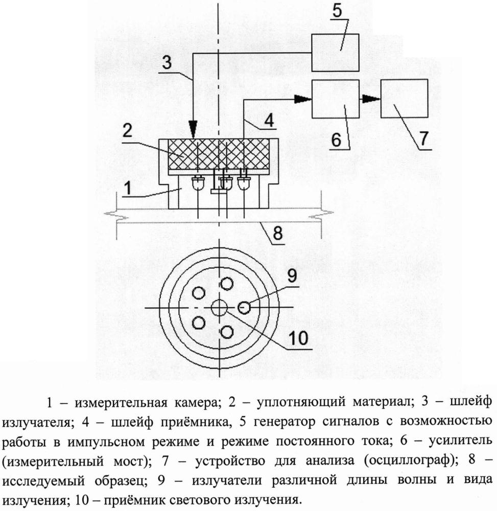 Устройство для определения степени термического поражения материалов и конструкций в ходе пожарно-технической экспертизы путём анализа оптических свойств материала (ксл-01)