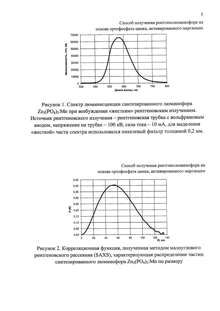 Способ получения рентгенолюминофора на основе ортофосфата цинка, активированного марганцем