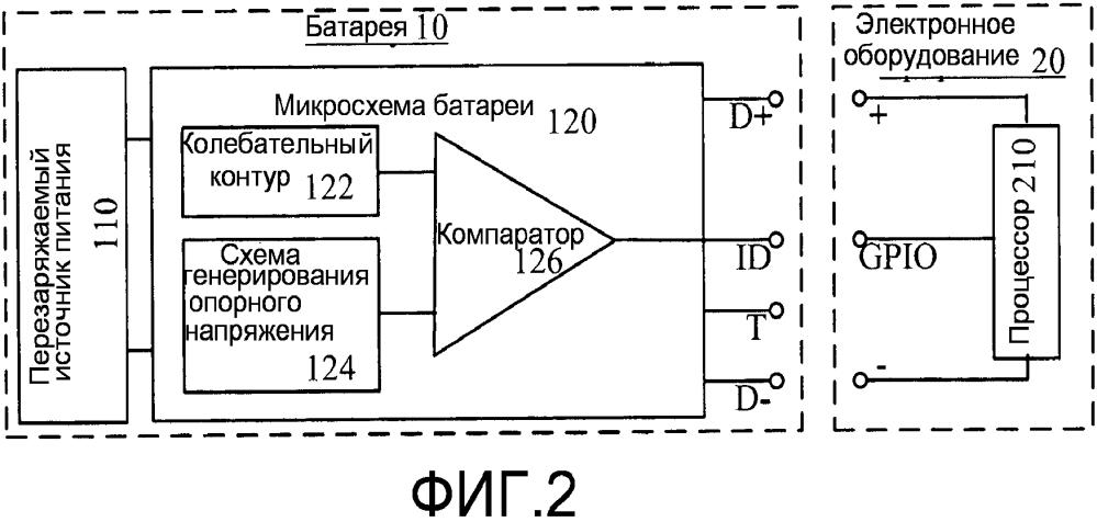 Батарея, способ, устройство и система для защиты батареи