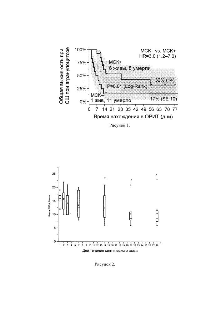 Способ лечения септического шока в состоянии агранулоцитоза