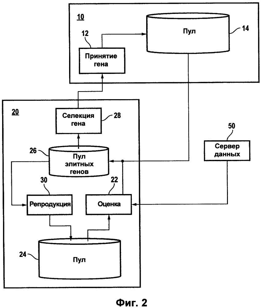 Серверная вычислительная система