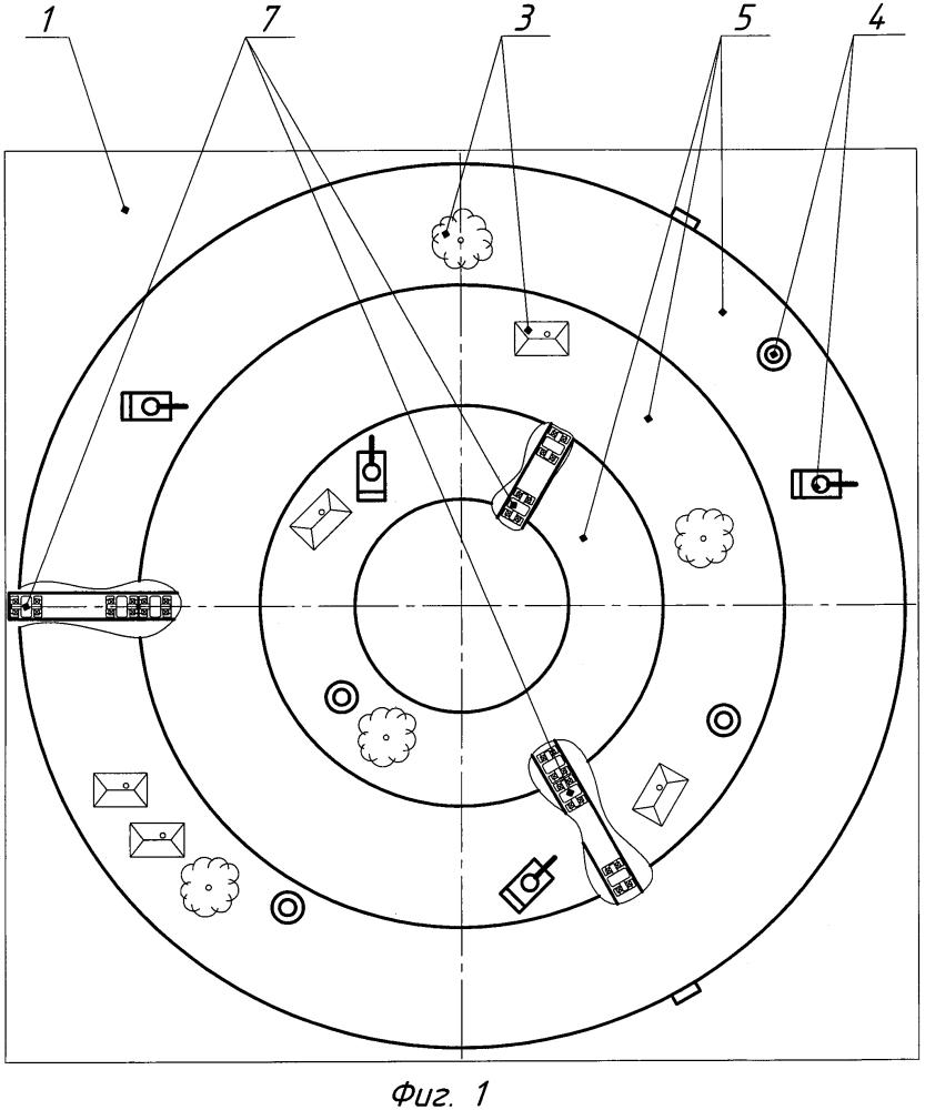 Мини-полигон для профессиональной подготовки военных специалистов наземной артиллерии