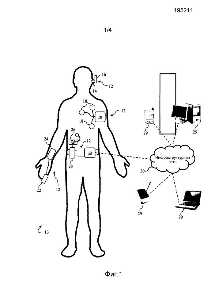 Основанное на местоположении беспроводное медицинское устройство