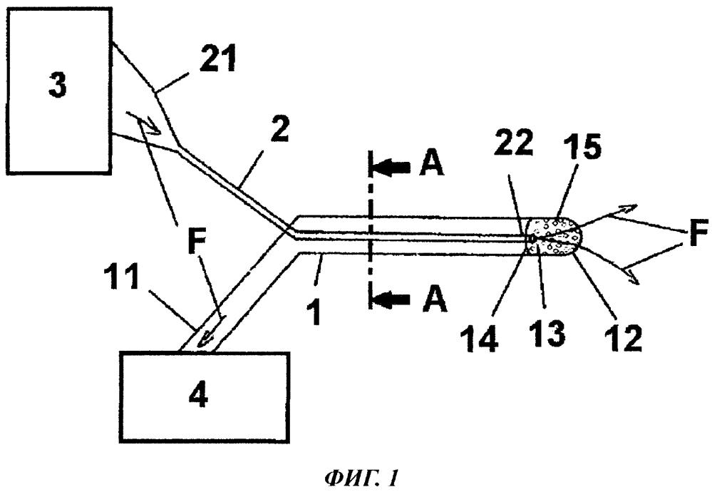 Катетер для обмена текучей средой и способ разблокирования катетера для обмена текучей средой