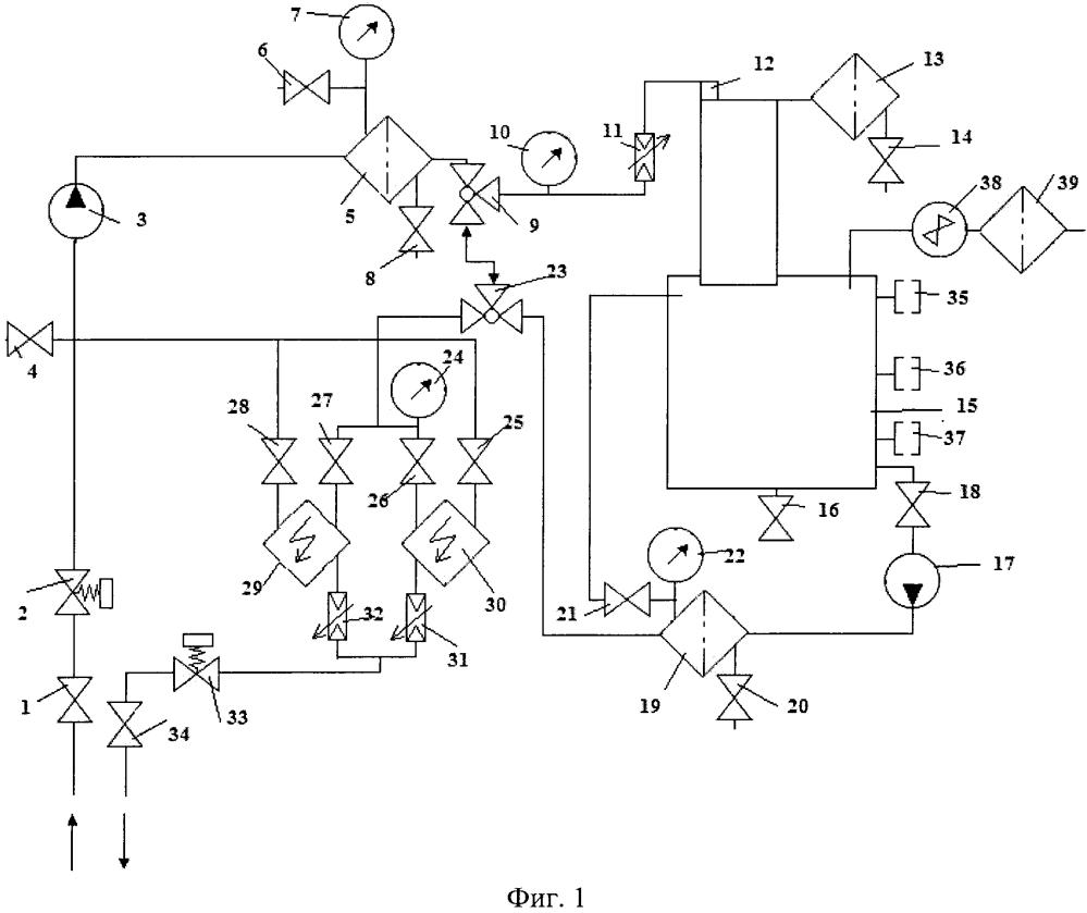 Комплекс сверхглубокой очистки диэлектрических жидкостей