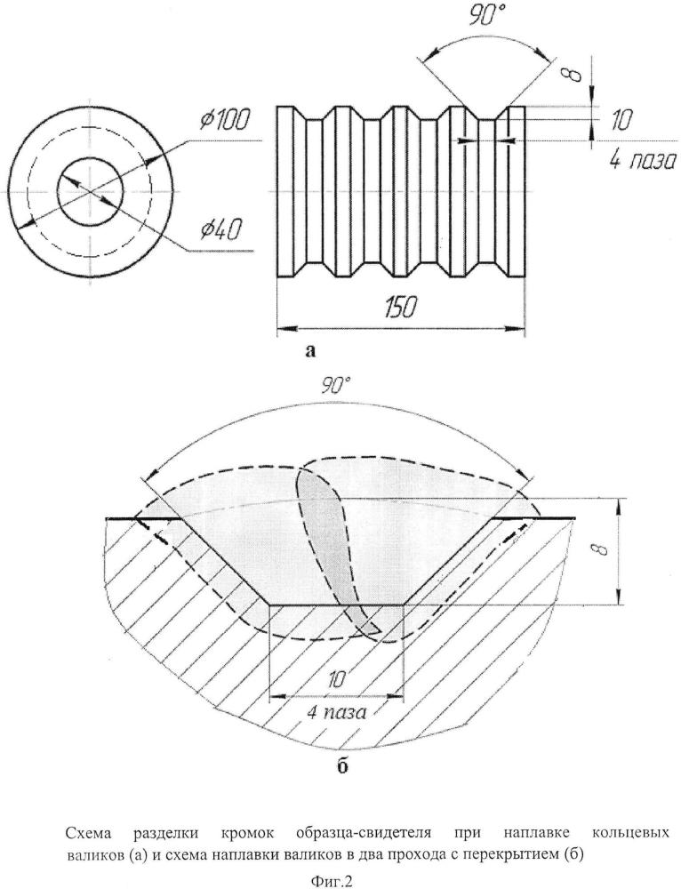 Экспресс-способ выбора наплавочных материалов и режимов наплавки роликов установки непрерывной разливки стали