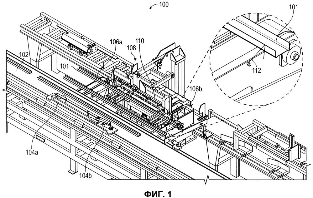 Автоматическая упаковочная линия для упаковки профилей и ротор