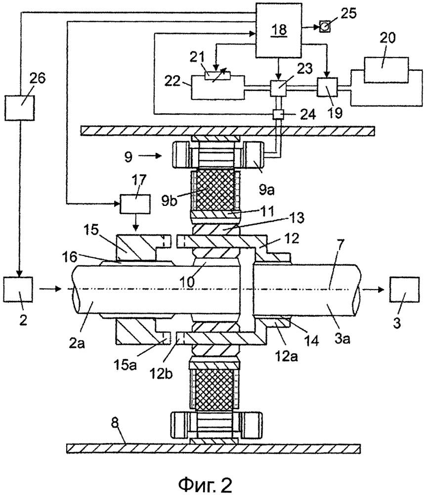 Система привода и способ приведения в движение транспортного средства