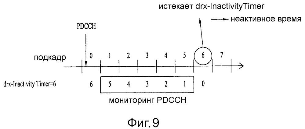 Работа с различными таймерами в системе беспроводной связи