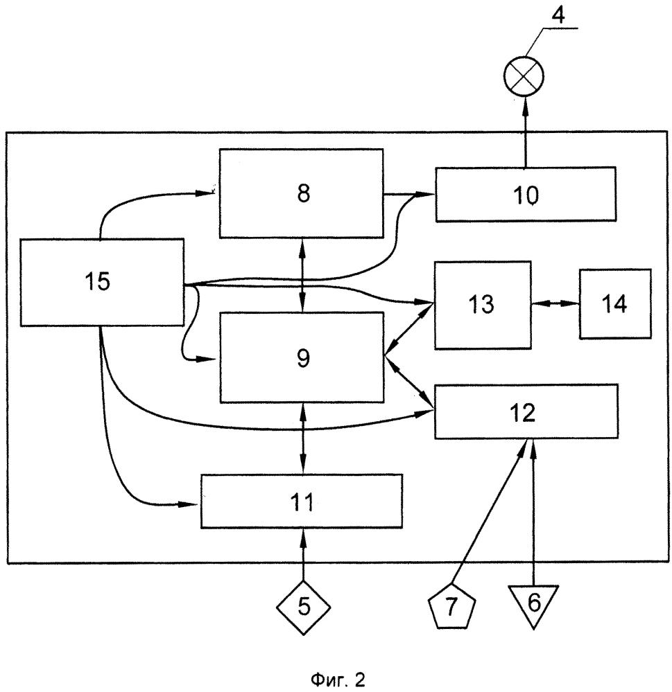 Блок управления для системы управления светильниками