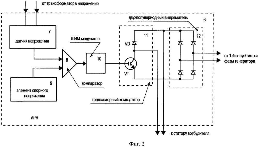 Автоматический регулятор напряжения генератора синхронного