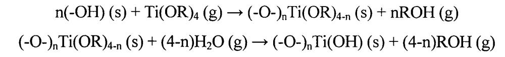 Композитный нанокристаллический катализатор для крекинга пропана с целью получения олефинов и способ его получения