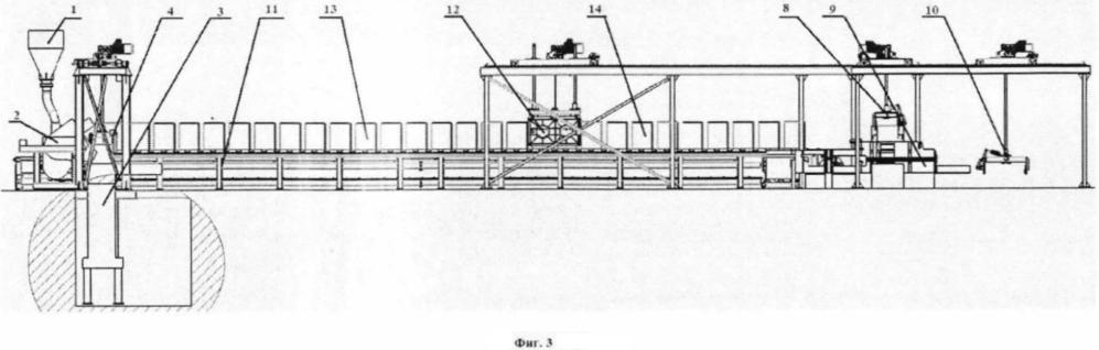Поточная линия для производства стеновых плит из гипса или гипсобетона