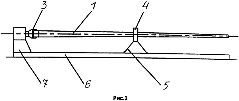 Универсальное приспособление для определения жесткостных характеристик лопастей
