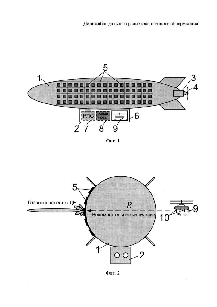 Дирижабль дальнего радиолокационного обнаружения