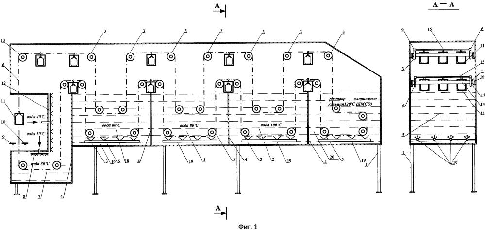 Аппарат для высокотемпературной тепловой стерилизации консервируемых продуктов
