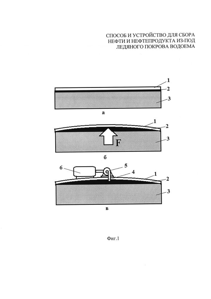 Способ и устройство для сбора нефти и нефтепродукта из-под ледяного покрова водоема