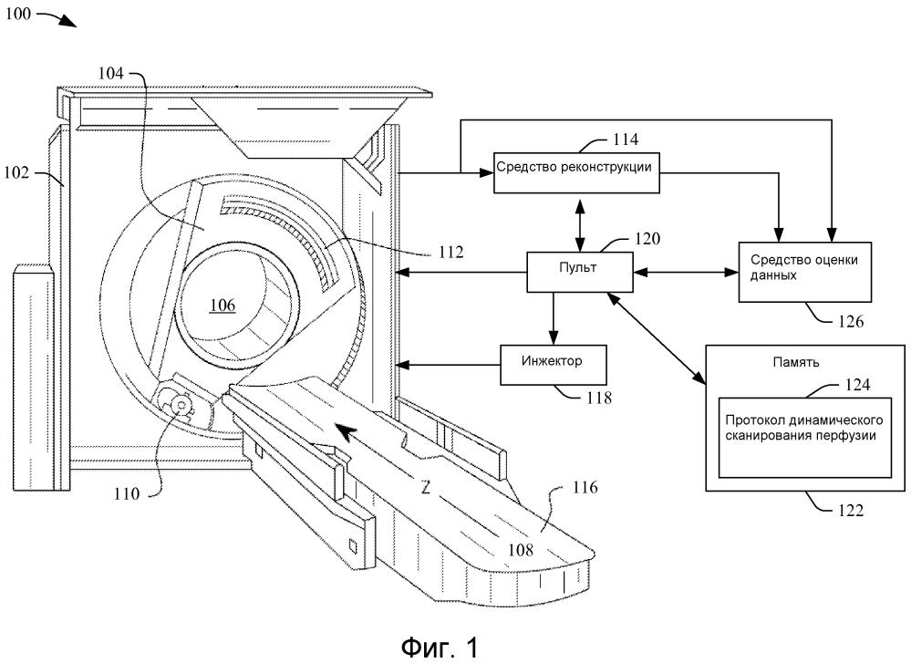 Частота дискретизации динамической регистрации для компьютерной томографической визуализации перфузии (стр)