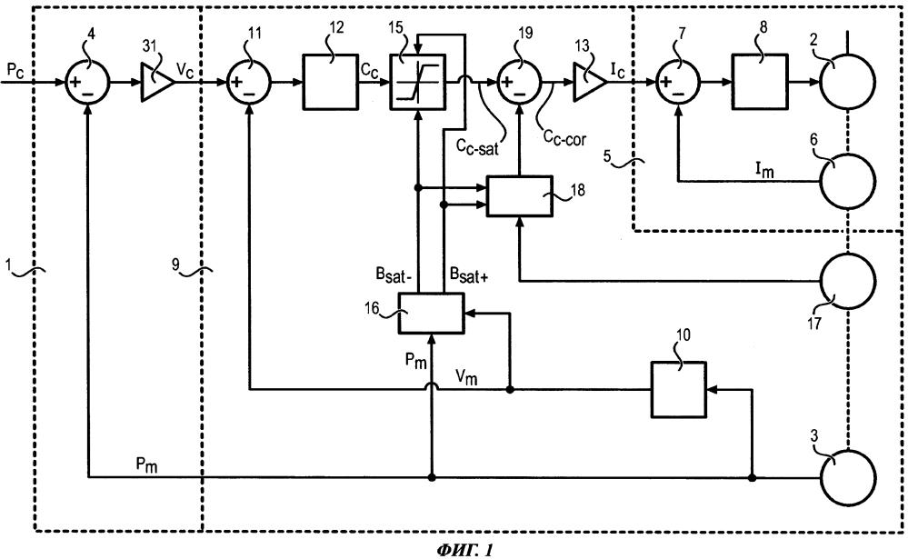 Устройство и способ для активного управления силовой обратной связью для устройства управления