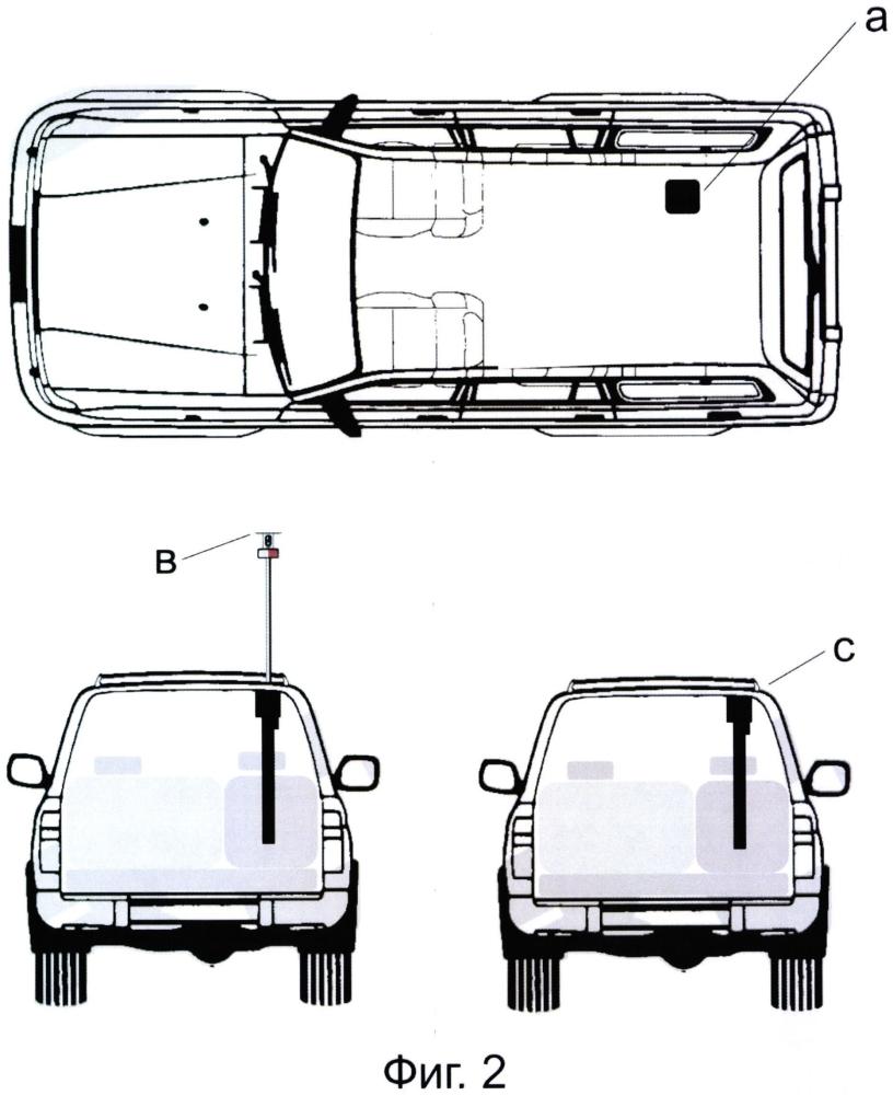 Способ установки и использования на транспортном средстве автомобильного моторизированного штатива (амш) со светосигнальным оборудованием