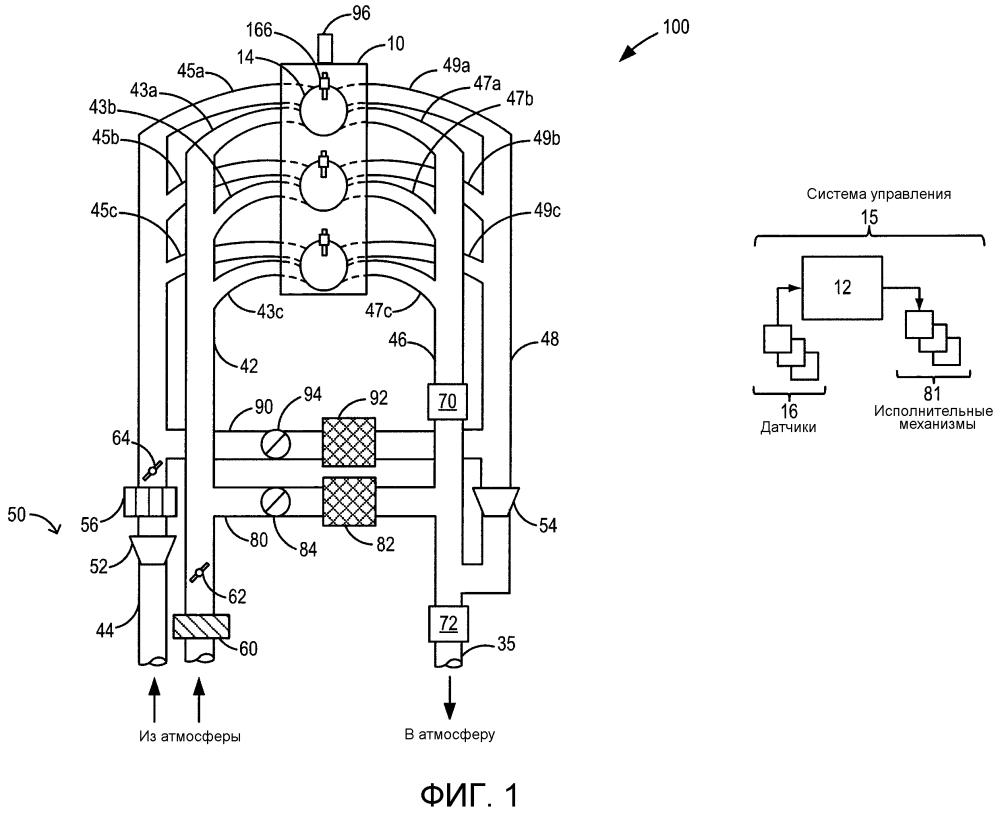 Способ приведения в действие двигателя с наддувом (варианты) и система двигателя