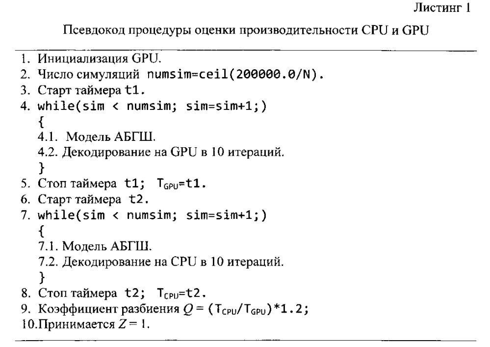 Способ организации вычислений на графических процессорах для моделирования помехоустойчивости низкоплотностных кодеков