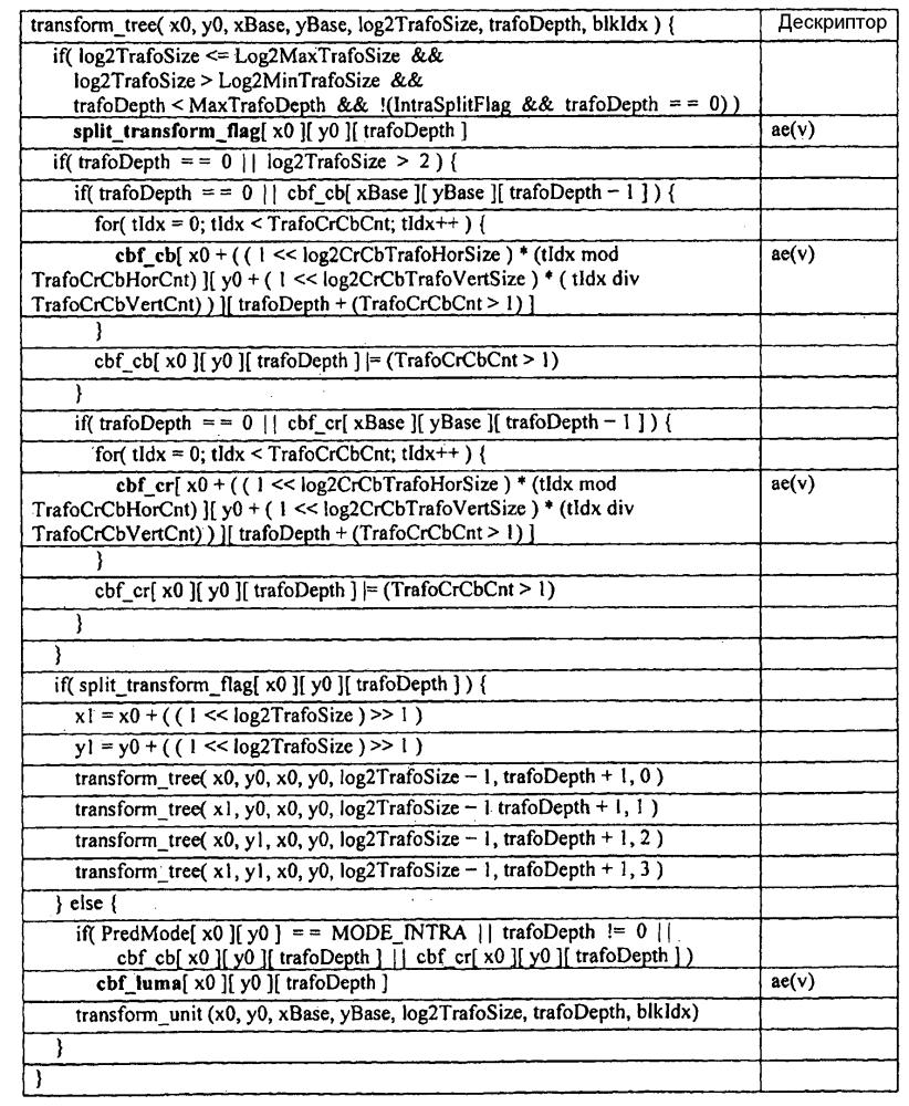 Способ, устройство и система для кодирования и декодирования единиц преобразования единицы кодирования