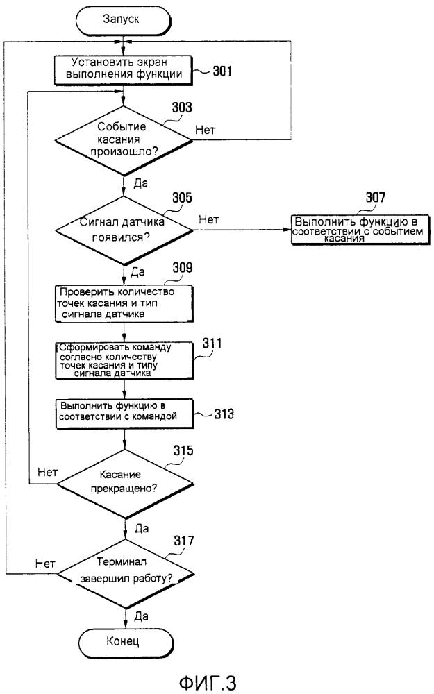 Способ действия терминала на основе множественных вводов и поддерживающий его портативный терминал