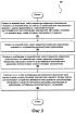 Способ и система выработки рекомендаций по приложениям для пользователя