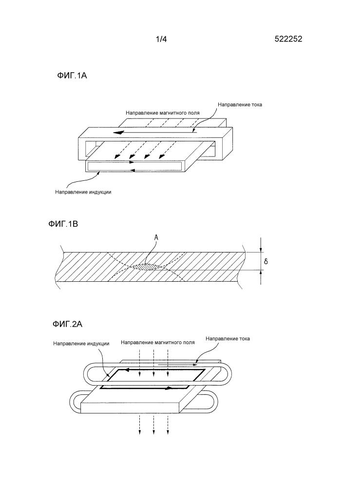 Нагревательное устройство и содержащий его аппарат для нагревания непрерывного металлического листа