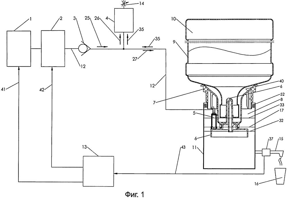 Система стерилизации водозаборного пальца и воздушной полости бутылки для водного диспенсера