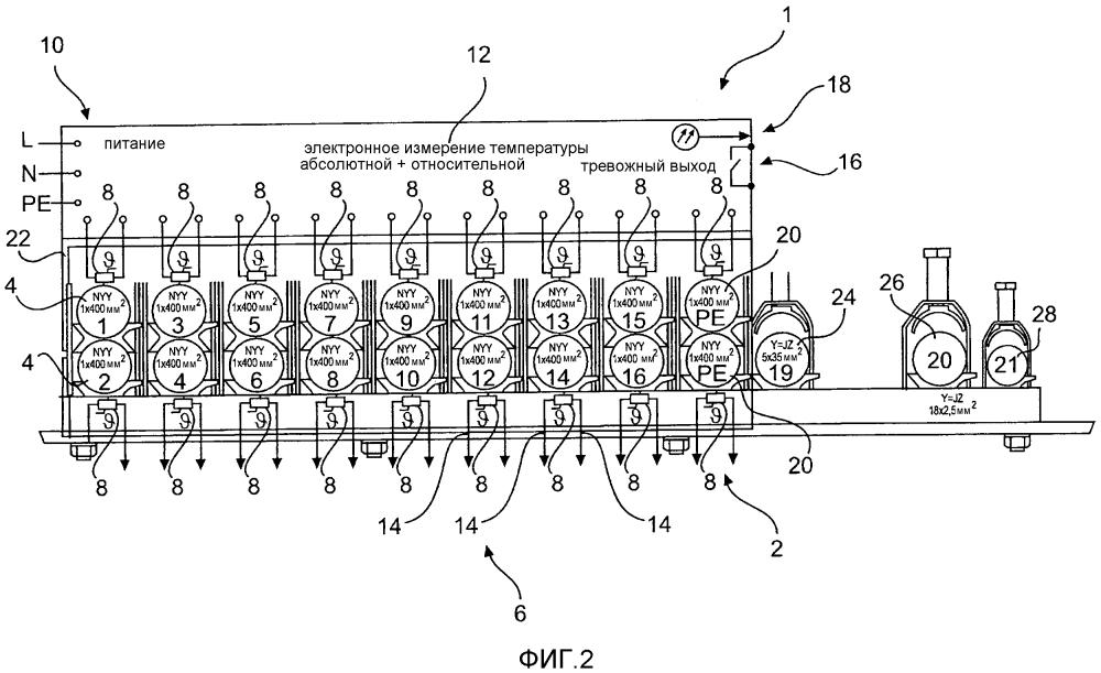 Способ контроля нескольких электрических проводов электроэнергии жгута проводов