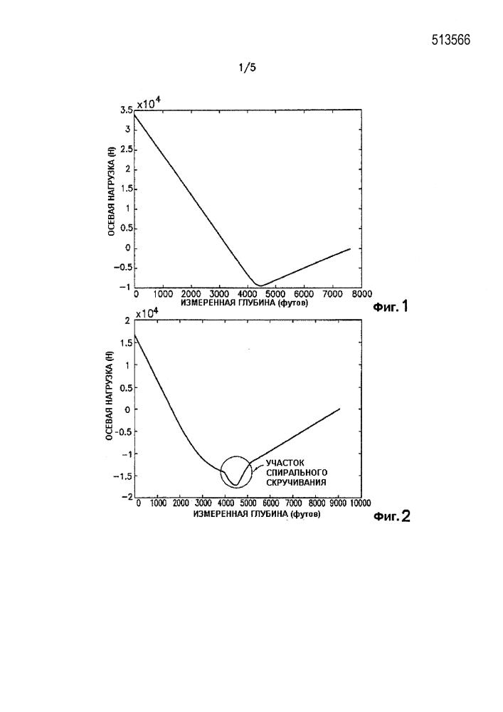 Способы и устройство увеличения расстояния перемещения гибких труб