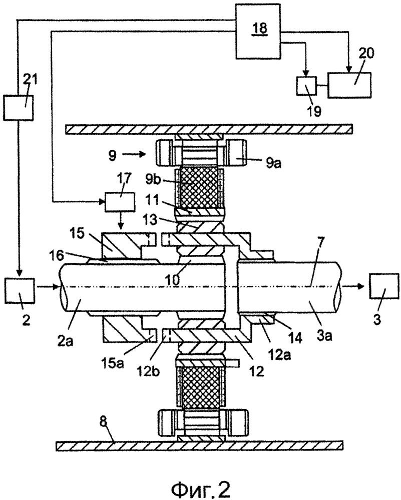 Способ запуска двигателя внутреннего сгорания в гибридном транспортном средстве