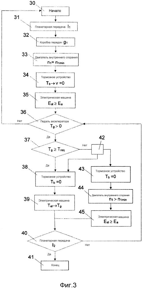 Система привода и способ приведения транспортного средства в движение