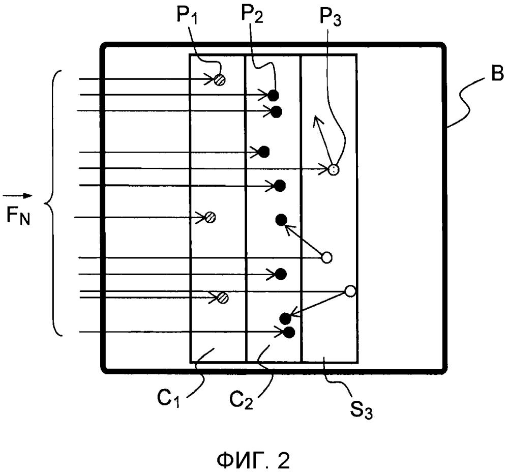 Устройство для нейтронографии при погружении и способ нейтронографии с использованием данного устройства
