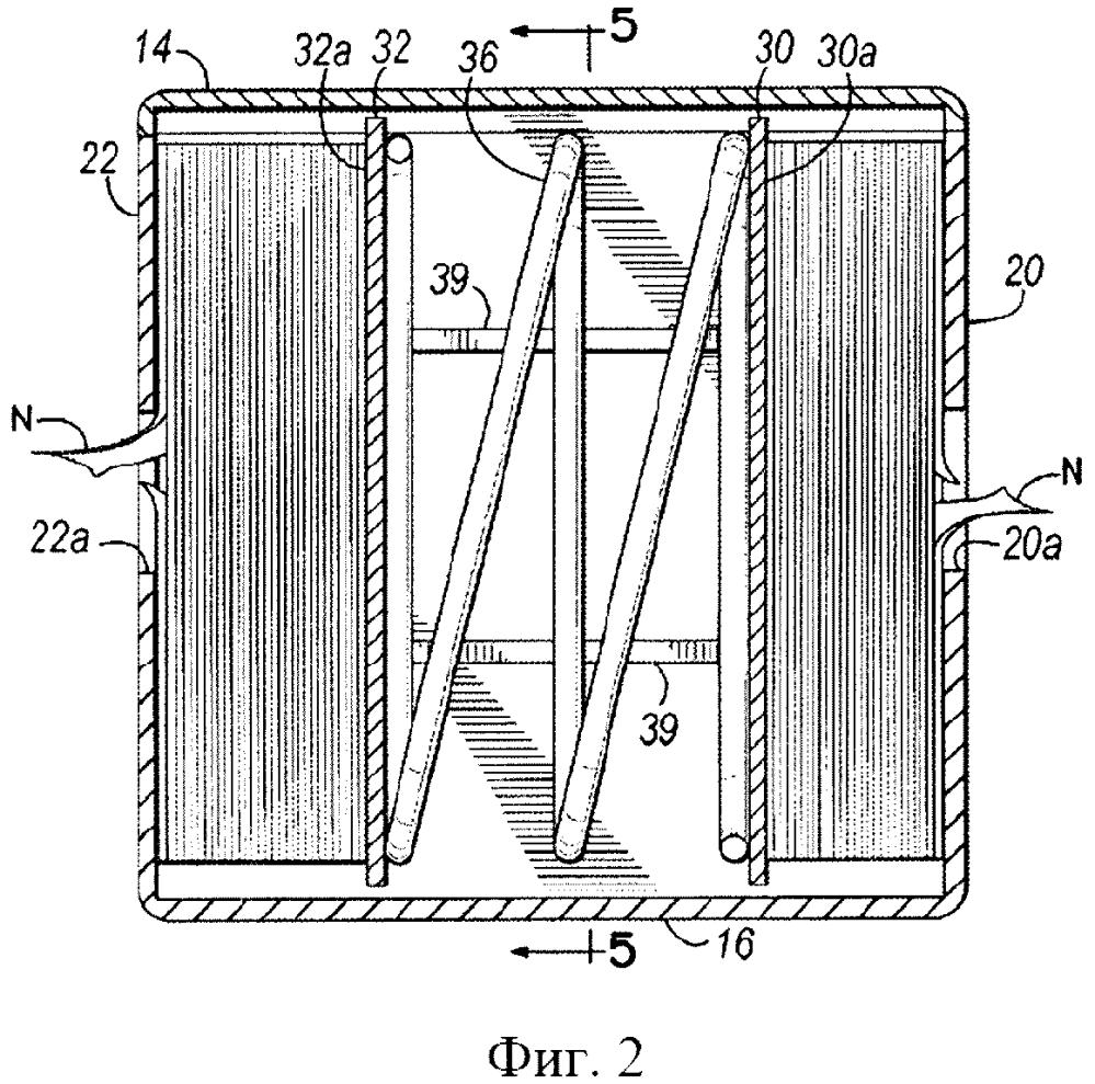 Дозатор бумажных изделий и связанные с ним способы