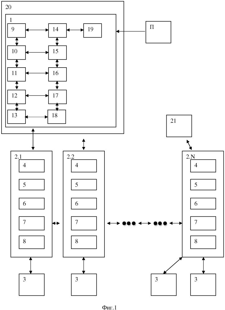 Управляющее устройство, система и способ управления освещением