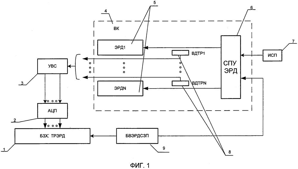 Способ испытаний на электромагнитную совместимость электроракетной двигательной установки с информационными бортовыми системами космического объекта, системы записи и воспроизведения характеристик тока разряда электроракетных двигателей электроракетной установки для реализации способа